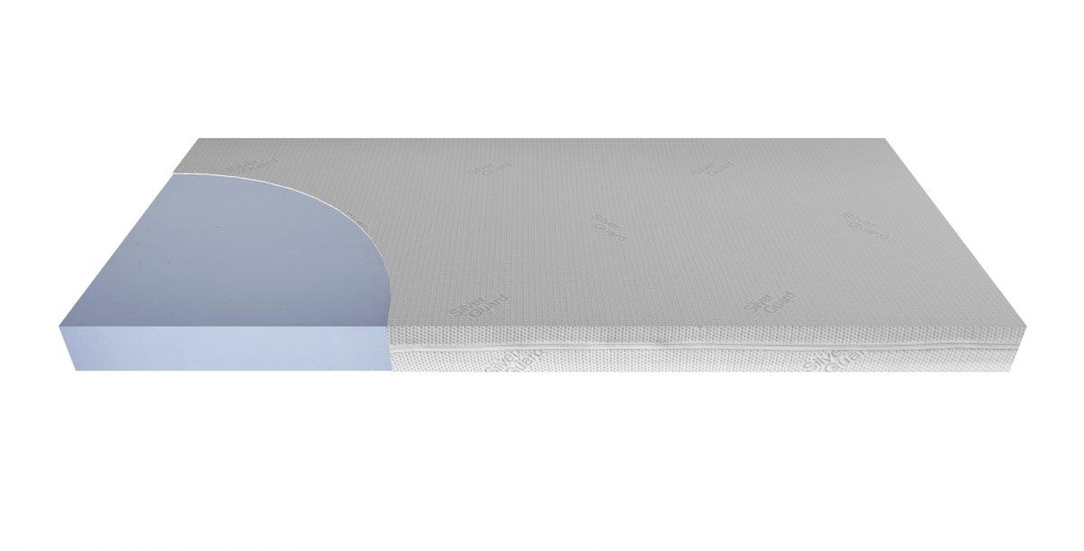 Zdravotni matrace KIND EASY HR3536 2 - Delso - dětský, kancelářský a bytový nábytek