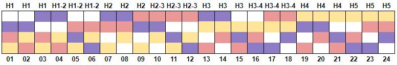 tabulka tuhosti matrace universal 24 kombinaci - Delso - dětský, kancelářský a bytový nábytek