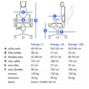 Energy parametry 1536x1536 1 - Delso - dětský, kancelářský a bytový nábytek