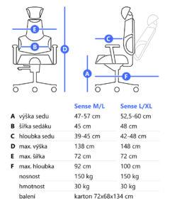 Zdravotni kancelarska zidle Therapia Sense parametry - Delso - dětský, kancelářský a bytový nábytek
